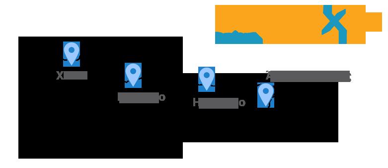 Το Euroaxes Group αγκαλιάζει την Κρήτη